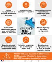 Vigilance orange neige verglas : circulation difficile