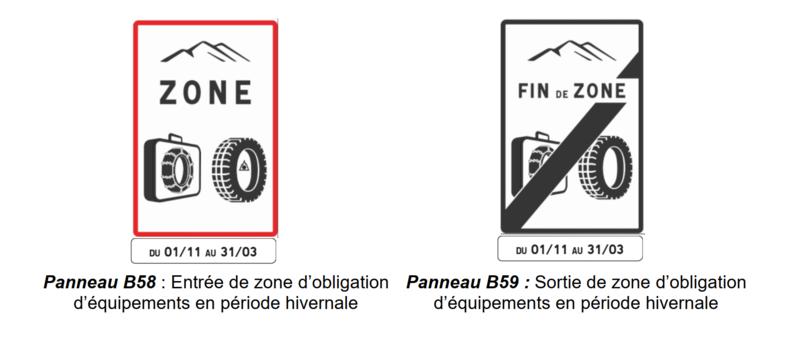 Panneaux pneu hiver obligatoire