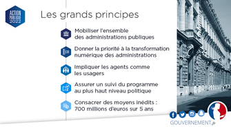Action publique 2022 Grande consultation nationale pour une transformation du service public